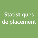 stats placement png