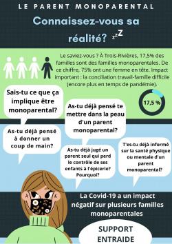 Affiche réalité parent monoparental