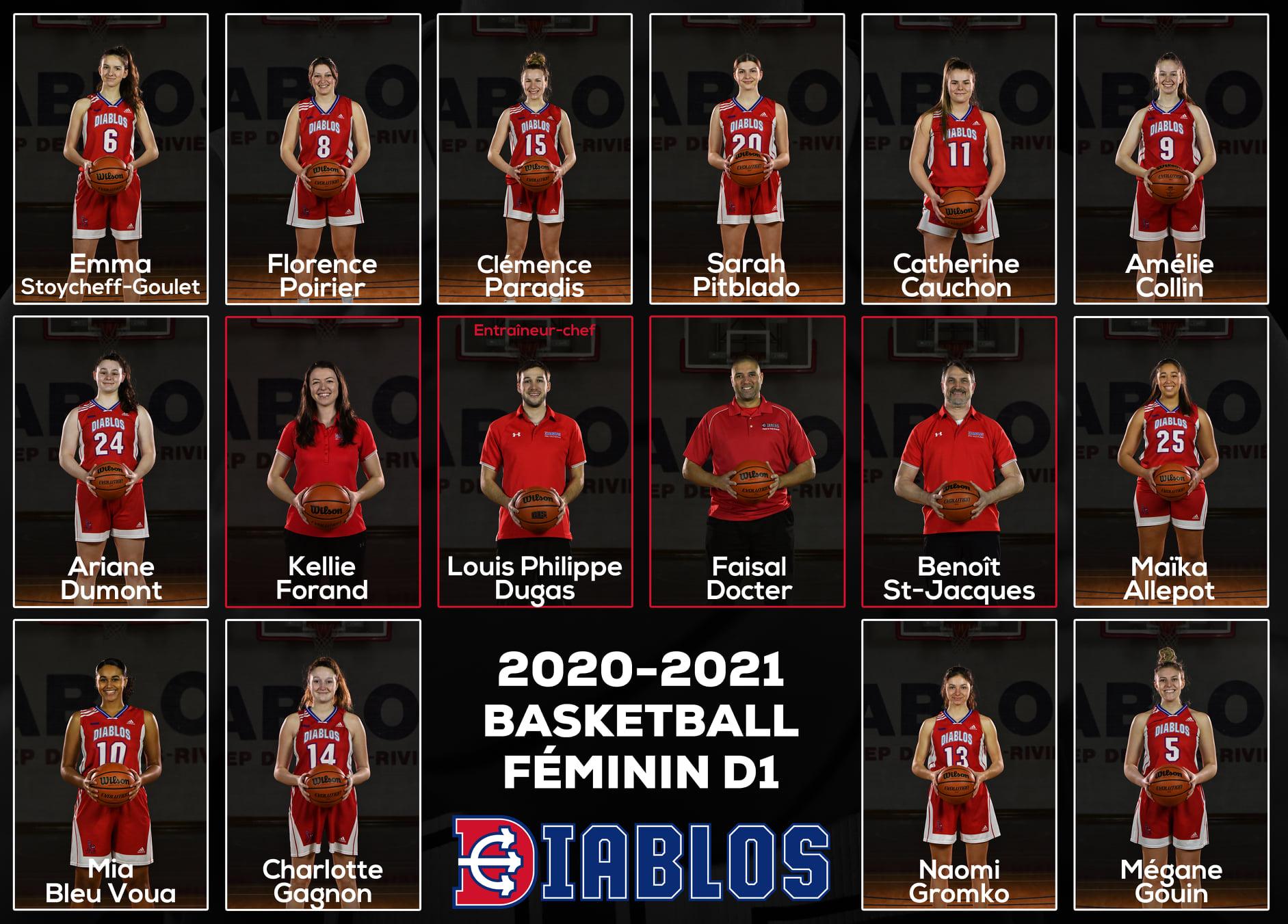 Équipe Diablos basketball D1